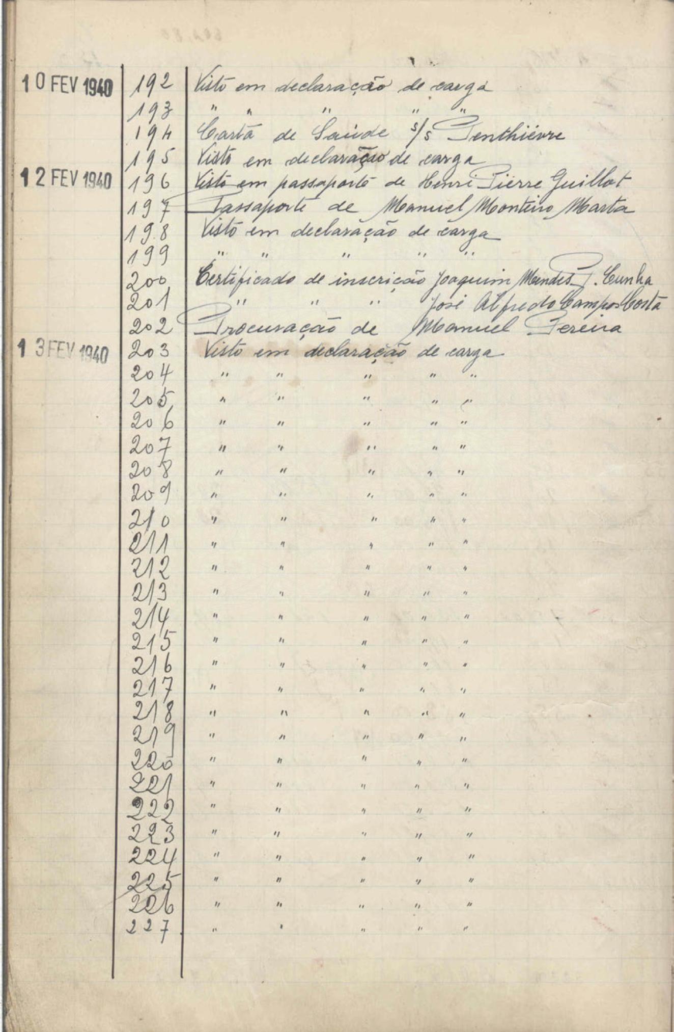 192-227